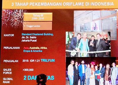 Bisnis Oriflame Indonesia